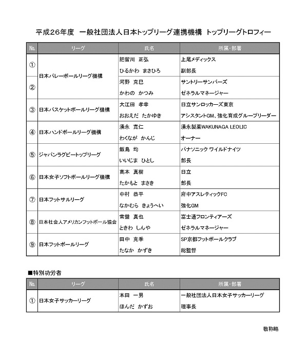 平成26年度一般社団法人日本トッ...